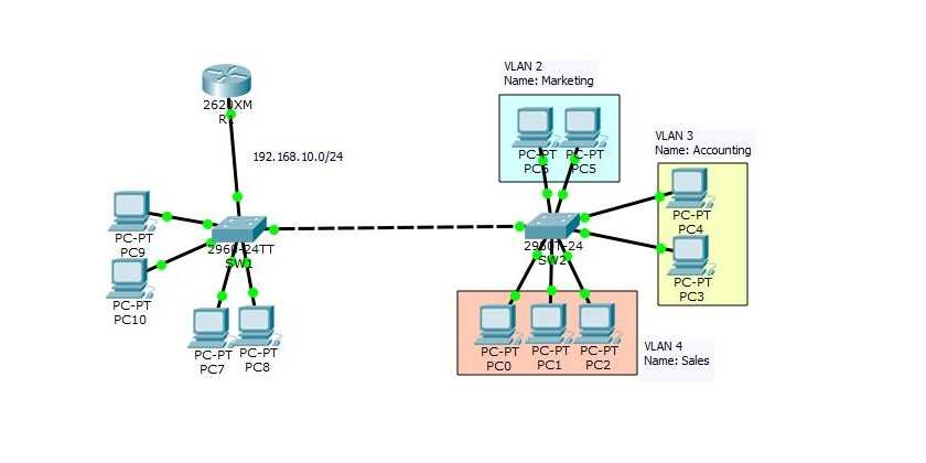 how to set server lot packet tracer